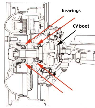 Bearing on Mercedes Benz Transmission Diagram